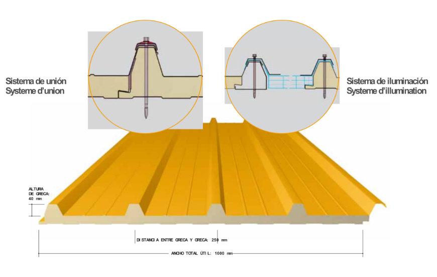 Gráfico de construcción de un panel sándwich de cubierta