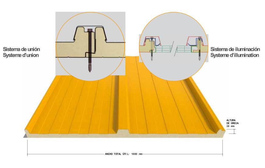 Gráfico con medidas de un panel sándwich de cubierta